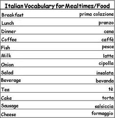Italian Vocabulary Words for Meal Times and Food - Learn Italian                                                                                                                                                                                 More