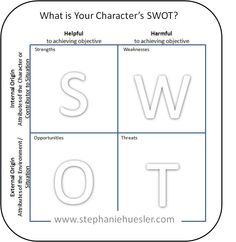 SWOT Analysis in Fiction