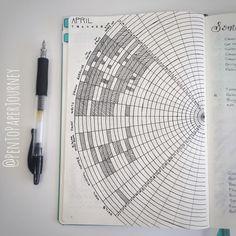 101 Habit Tracker Ideas for Your Bullet Journal | Pushing the Moon Bullet Journal Habit Tracker Layout, Bullet Journal Page, Bullet Journal Hacks, Bullet Journal Spread, Journal Pages, Bullet Journals, Planner Journal, Mood Tracker, Bujo
