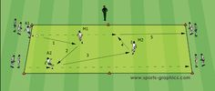 Precise passing - good communication in soccer drills - game related movement by the players in the middle - open body stands/position.