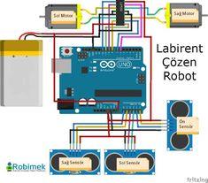 Kendi robotunu yap projelerimizin bu bölümünde arduino ile labirent çözen robot yapacağız. Labirent çözen robot özellikle robot yarışmalarında yer almaktadı