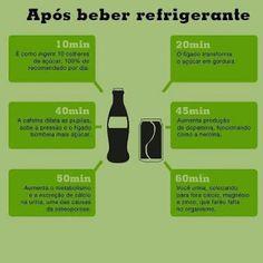 após beber refrigerante