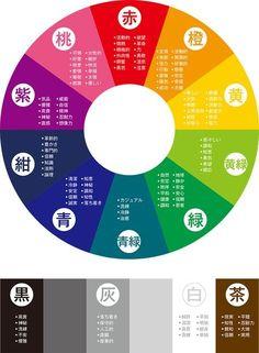 色にはそれぞれの意味や印象などたくさんの情報があります。それらの情報をうまく組み合わせて説得力のある配色のデザインをつくろう!