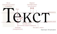 Экранная типографика