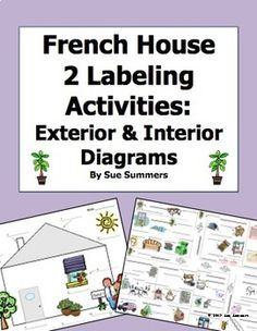 Labeling Rooms In A House In French