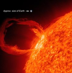 solar flare in perspective