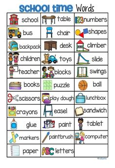Back to School Vocabulary List 32 Words and Pictures FREE ***FREE*** This is a concise page of words that can be used with a BACK to SCHOOL theme, for sight reading, story ideas, picture/word linking, and other literacy activities. This page lists the 3 Kindergarten Vocabulary, Kindergarten Classroom Decor, Vocabulary List, Vocabulary Words, In Kindergarten, Classroom Labels, Preschool Word Walls, Preschool Literacy, Preschool Centers