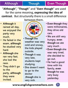 Auxiliary Verbs, Helping Verbs, Definition and Examples - English Grammar Here English Verbs, English Sentences, Learn English Grammar, English Writing Skills, Learn English Words, English Phrases, English Language Learning, Teaching English, Grammar And Vocabulary