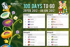 There are 100 days to go until the Euro 2012 Championship kick-off!    www.FlashScore.com - Your Live Score Source!
