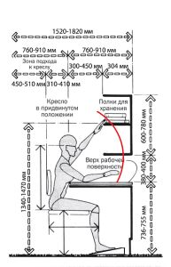 Sintex -Workspace ergonomic rules