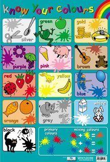 Opposites Childrens Educational Poster Chart   Education / Speech ...