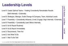 Why Performance Management Is Dead & Performance Motivation Is Here To Stay