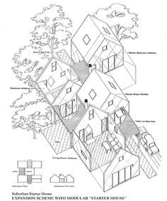 Selected House Plans On Pinterest Square Feet House: donald macdonald architects