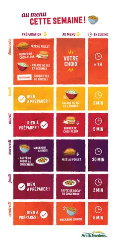 10 recettes pretes d avance pour la rentree