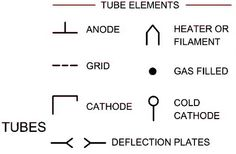 Electrical Wiring Schematic Diagram Symbols - TUBES