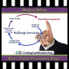 Basic Claims Processing Steps for Medical Billing Online Courses