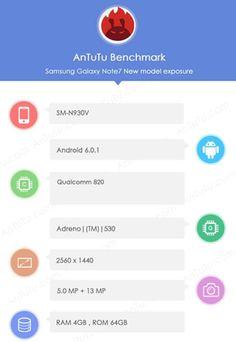 Samsung Galaxy Note 7 fa la sua apparizione su AnTuTu