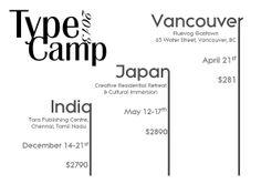 Type camp 2 (Task 3)