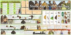 Stone Age to Iron Age Display Pack - stone age, iron age
