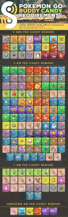 Get unlimited Pokécoins! Get it here: Jennifer Gunn.coins #coins #freecoins #generator #good #cute #follow #fun #like4like #followme #pokemongo #pokemon :burrito: