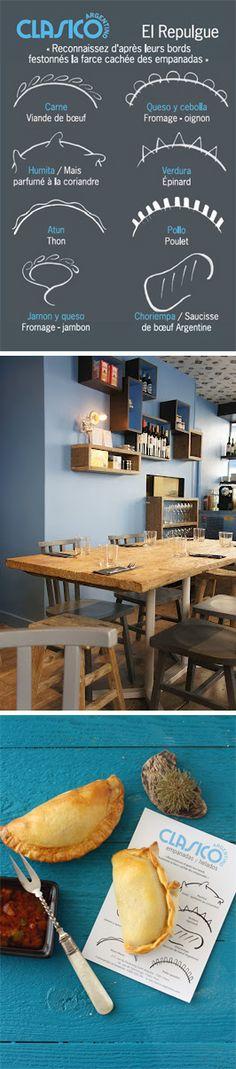 Clasico Argentino Restaurant d'Empanada, etc 56 Rue de Saintonge, 75003 Paris > www.clasico-argentino.com