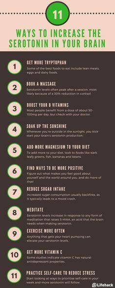 How to increase serotonin levels (scheduled via http://www.tailwindapp.com?utm_source=pinterest&utm_medium=twpin&utm_content=post135042631&utm_campaign=scheduler_attribution)