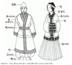 Basic attires of the Three Kingdoms of Korea: Goguryeo, Baekje, Silla #hanbok