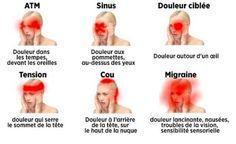 5 huiles essentielles pour 5 types de maux de tête différents