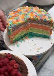 Coloured Cake!
