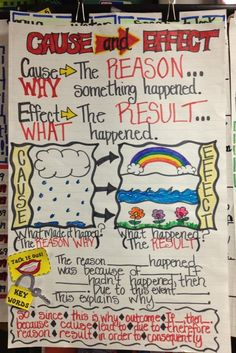 Cause and Effect 4th grade.  Illustrations are a very important way to help kids learn and understand complex  concepts. By drawing the pictures and making the lettering bright and attractive, it will help the kids better learn the poster.