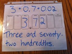 Decimal activity, give your students a better understanding of decimal placement.  www.teachthis.com.au