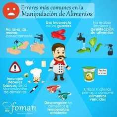 9 Ideas De Higiene De Los Alimentos Higiene De Los Alimentos Alimentos Higiene Alimentaria