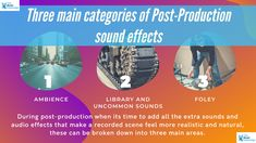 This lesson and supporting resources provide an extremely detailed account of how modern films make use of Foley sound Design and Sound FXs. Foley Sound, Sound Design, Sound Effects, Presentation, Films, Tech, Ads, Feelings, Music
