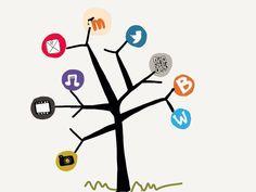 """aulablog en Twitter: """"Mi arbolTIC: tecnología que hace crecer mi aula. Planta un árbol, para reforestar la red #refrescatuaula http://t.co/jyapxfAGOa"""""""