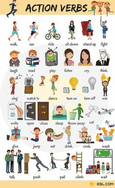 List of different types of verbs for kids in English. Learn these frequently used verbs with verbs pictures to improve and enhance your vocabulary in English. Learning English For Kids, Teaching English Grammar, Kids English, English Language Learning, English Study, English Vocabulary, English Grammar For Kids, French Language, English Activities For Kids