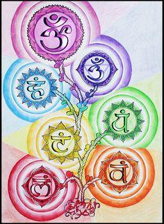 7 Beautiful Chakras with symbols