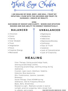 Third Eye Chakra Info, Self Healing Techniques, and more. Binaural Beats Sound Therapy, Free Printable, and info about he Pineal Gland. Check out Our Chakra Balancing Sessions and Reiki Healing! Root Chakra Healing, Self Healing, Chakra Healing Music, Sacral Chakra, Healing Stones, Reiki, Pranayama, Chakra For Beginners, 3rd Eye Chakra
