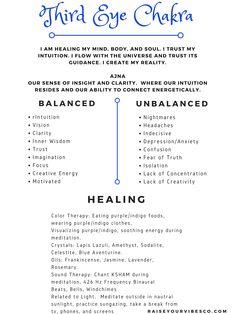 Root Chakra Healing, Self Healing, Chakra Healing Music, Sound Healing, Sacral Chakra, Healing Stones, Reiki, Chakra For Beginners, Ayurveda