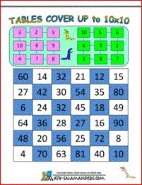 Tables Cover Up to 10x10 - a multiplication table game to help your child learn their tables up to 10 times.