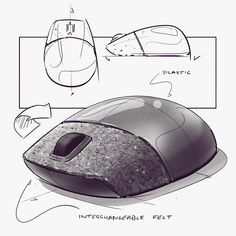 """working on this felt mouse concept. It adds a more tactile experience and hides all the functions I…"""