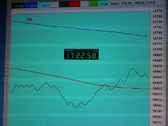 Tradingpuramentegrafico: FIB :risultato +100 +200+130+130+130+100 -10 +10...