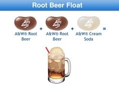 Root Beer Float Jelly Belly Recipe