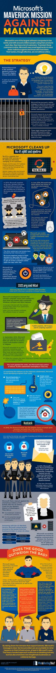 Microsoft's Maverick Mission Against Malware #infographic #Microsoft #Internet #Technology #Malware