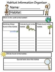 Science Habitats One Week Unit for Student Discovery Learners By Trina R. Dralus http://www.teacherspayteachers.com/Product/Science-Habitats-One-Week-Unit-for-Student-Discovery-Learners ($)