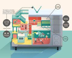 15 infografías para inspirarte http://creatividadenblanco.com/15-infografias-para-inspirarte/