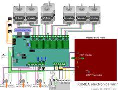 Arduino Mini CNC Plotter Machine From Dvd Drives Arduino
