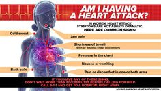 Stress after heart attack may affect women more