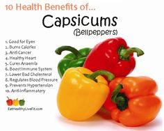 Capsicum has been cultivated for thousands of years now. Available in a variety of colours like red, yellow and green, it's also known as bell pepper, jalapeno and chilli. Rich in vitamins, it's an effective cure for many diseases. Along with the various medicinal properties, capsicum is also a great ingredient for some yummy recipes.