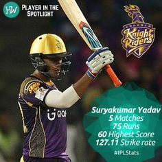 Our Player in the Spotlight for Kolkata Knight Riders is Suryakumar Yadav! He is the crux of the middle order and after his great knock in the last match, the team will be counting on him to fire again tonight! #IPL #IPL2016 #cricket #MIvKKR