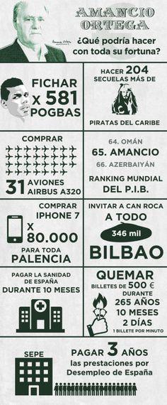 ¿Qué podría hacer Amancio Ortega con todo su dinero? Imagenes de humor